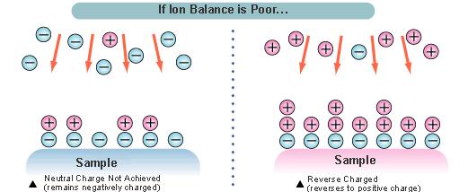 ifionbalanceispoor